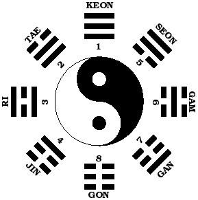 Тагеук симболи